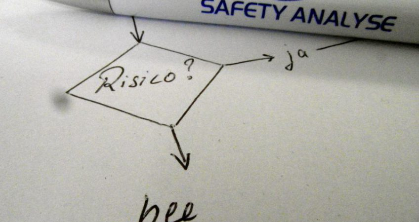 Risico-Inventarisatie-en-Evaluatie-1