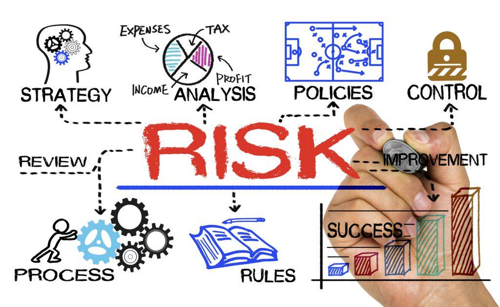 Coronavpandemie Risico Inventarisatie Business Continuity