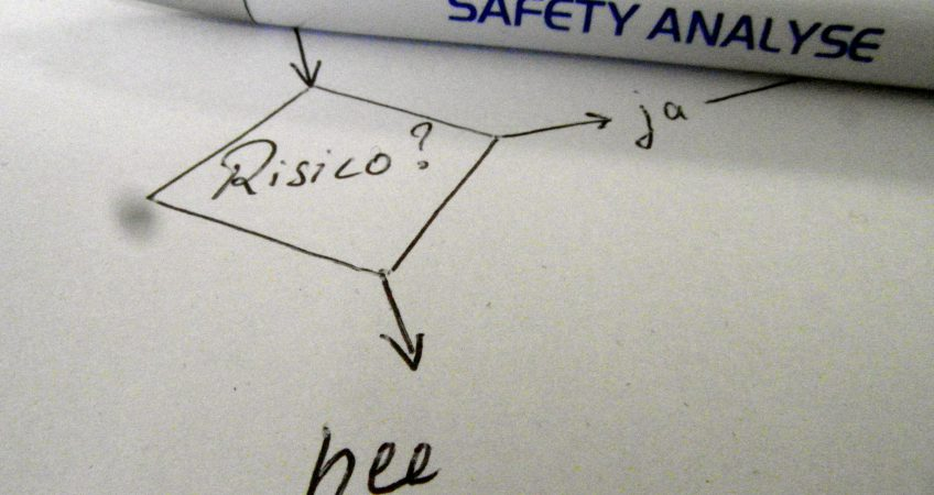 Risico-Inventarisatie-en-Evaluatie Safety Analyse